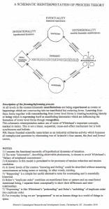 a schematic